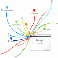 Google+: il social network secondo Google